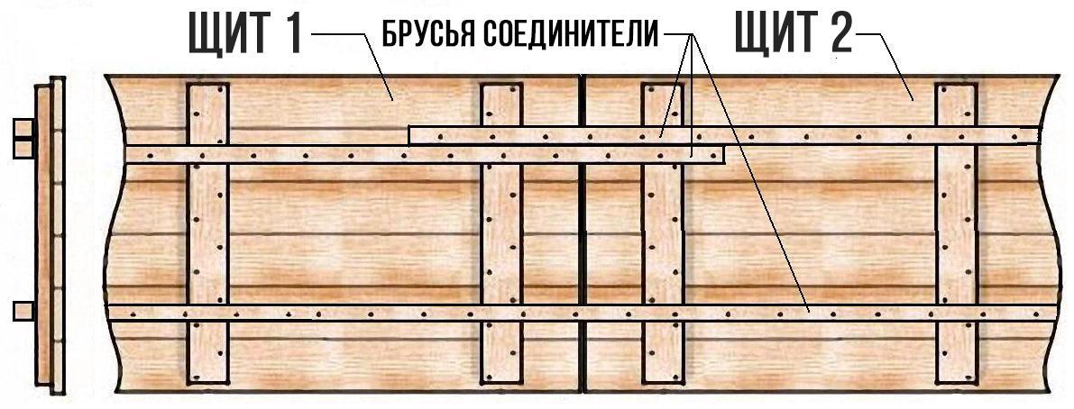 Деревянный щит для стен