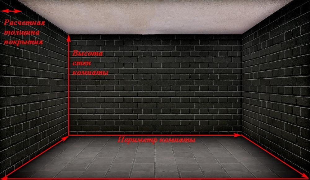 параметры расчета расхода штукатурки на 1м2