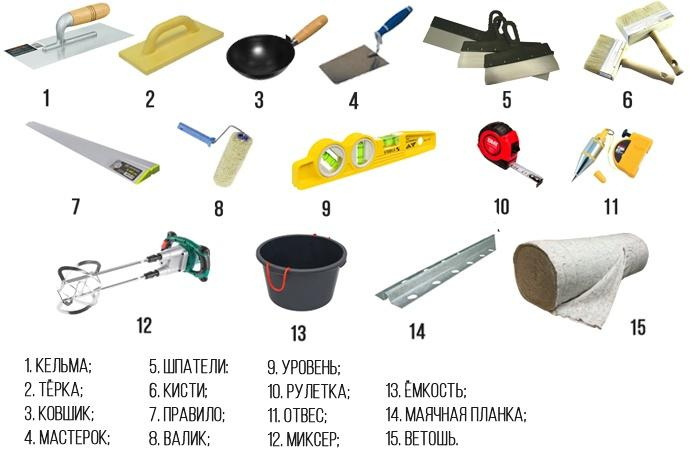 Инструменты и приспособления для нанесения штукатурки