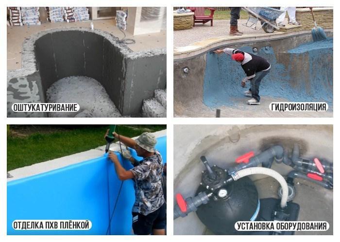 Основные этапы по отделке бассейна