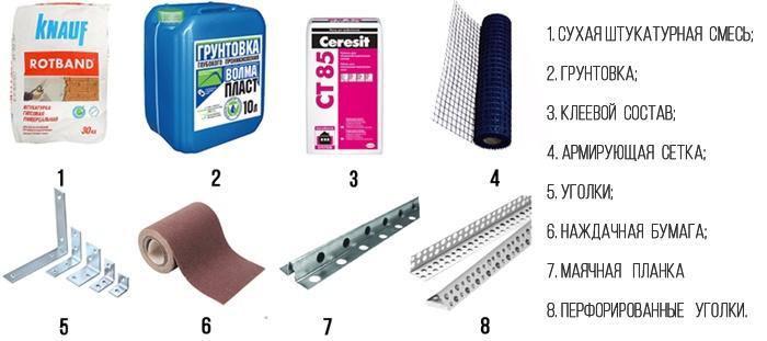 материалы для штукатурки