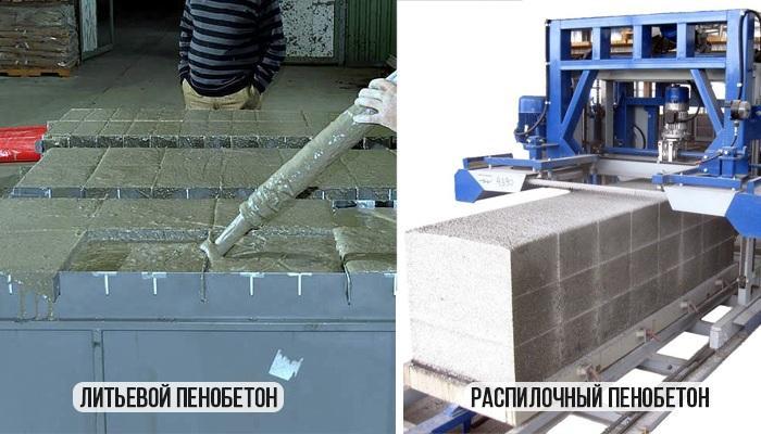 способы производства пенобетонных блоков