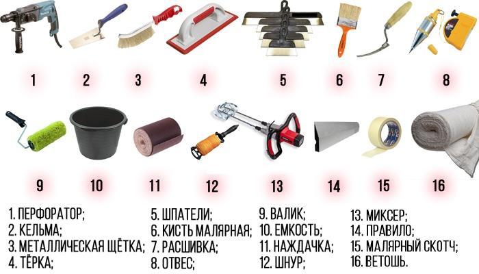 Инструменты для ремонта штукатурки