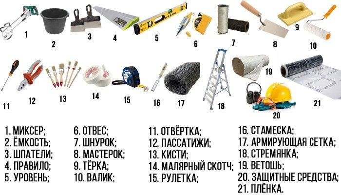 Инструменты и оснастка для нанесения штукатурки