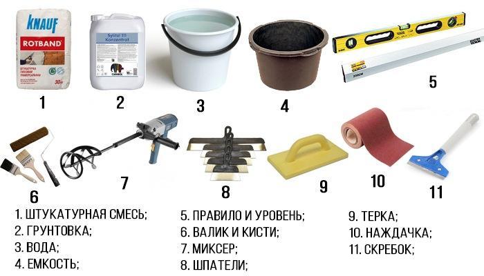Материалы и инструменты для штукатурки