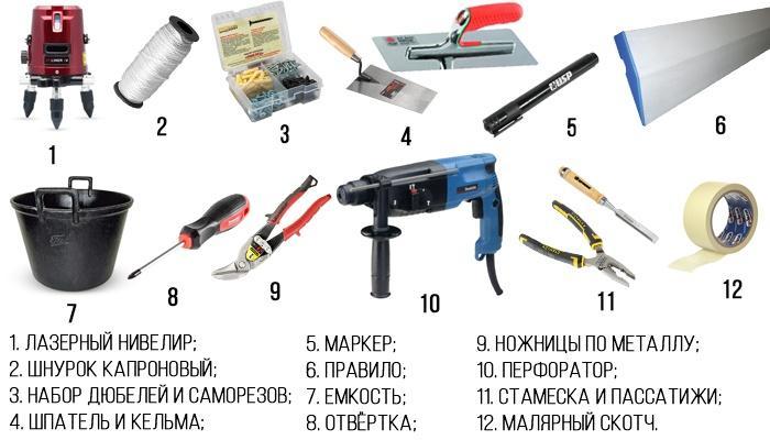 Материалы и инструменты для установки маяков