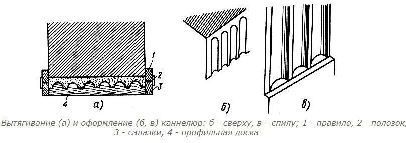 Вытягивание каннелюр на прямоугольных колоннах