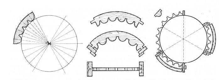 канелюры на круглых колоннах