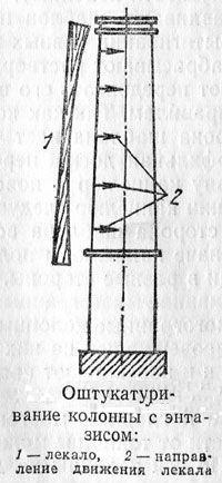 оштукатуривание колонн с энтазисом