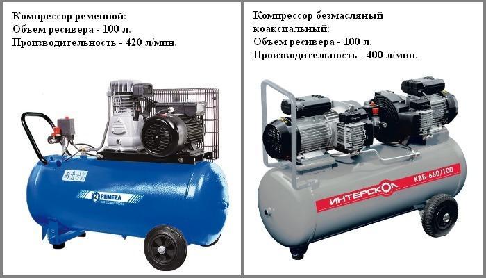 компрессор для хоппер ковша средней производительности