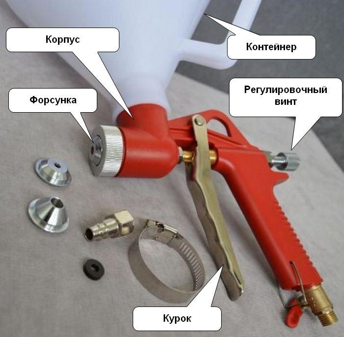 устройство картушного пистолета