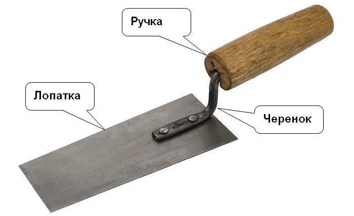 устройство кельмы