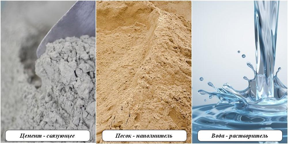 компоненты штукатурного и шпаклевочного состава