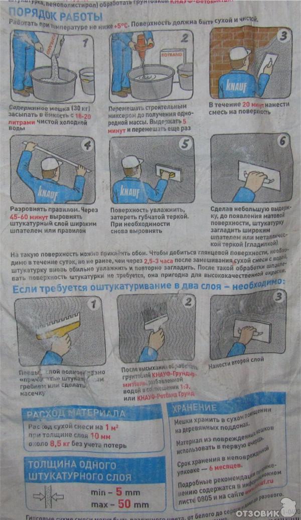 инструкция изображенная на штукатурке ротбанд